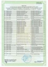 Свидительство о держ. регистрации_дополнение